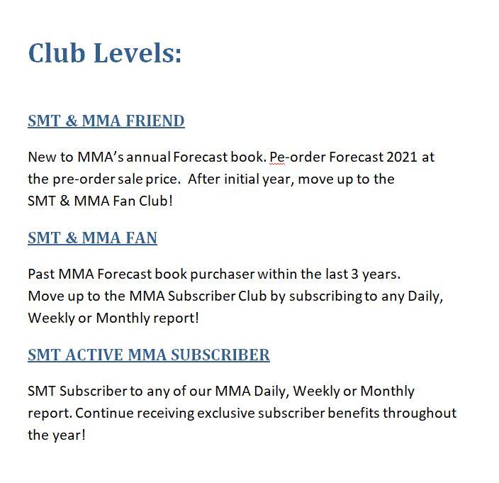 SMT MMA Club Levels