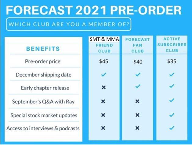 Forecast 2021 Pre-Order